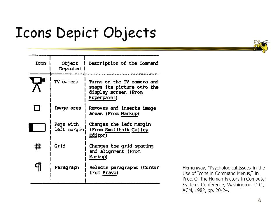 "6 Icons Depict Objects Hemenway, ""Psychological Issues in the Use of Icons in Command Menus,"" in Proc. Of the Human Factors in Computer Systems Confer"