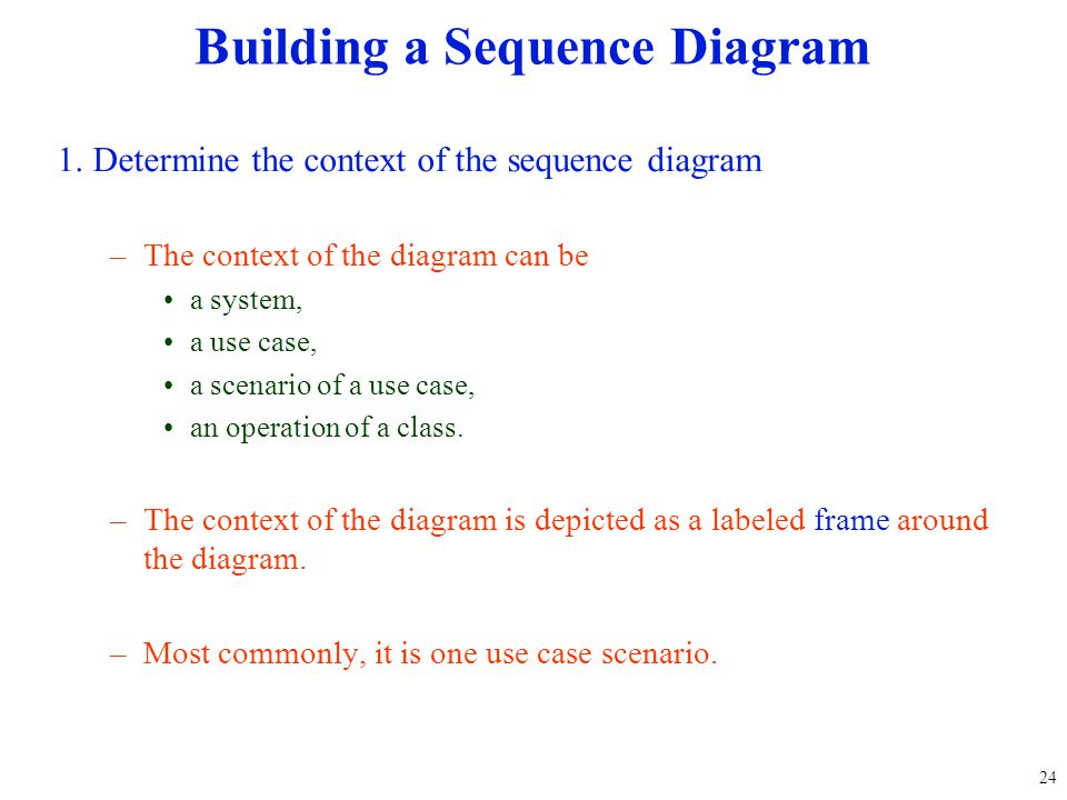 1. Determine the context of the sequence diagram –The context of the diagram can be a system, a use case, a scenario of a use case, an operation of a