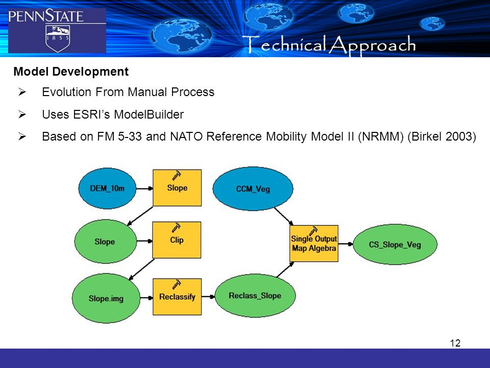 12 Technical Approach  Evolution From Manual Process  Uses ESRI's ModelBuilder  Based on FM 5-33 and NATO Reference Mobility Model II (NRMM) (Birkel 2003) Model Development