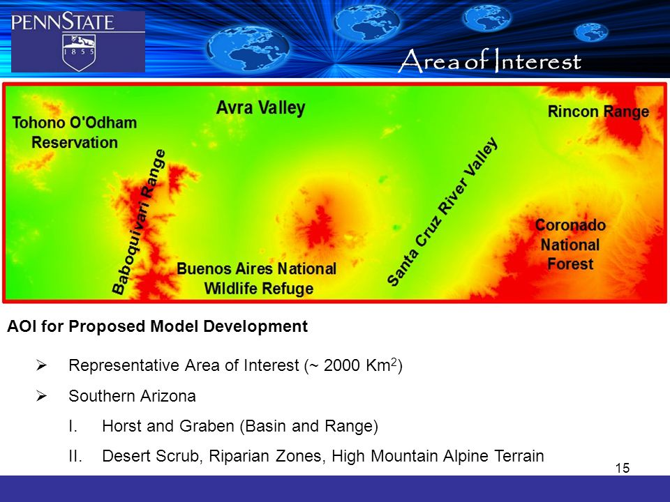 15 Area of Interest  Representative Area of Interest (~ 2000 Km 2 )  Southern Arizona I.Horst and Graben (Basin and Range) II.Desert Scrub, Riparian Zones, High Mountain Alpine Terrain AOI for Proposed Model Development