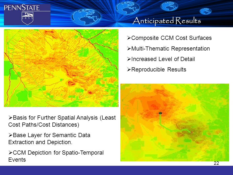 22 Methodology Anticipated Results  Composite CCM Cost Surfaces  Multi-Thematic Representation  Increased Level of Detail  Reproducible Results  Basis for Further Spatial Analysis (Least Cost Paths/Cost Distances)  Base Layer for Semantic Data Extraction and Depiction.