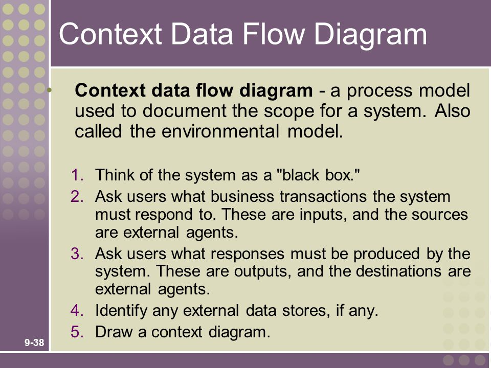 9-38 Context Data Flow Diagram Context data flow diagram - a process model used to document the scope for a system. Also called the environmental mode