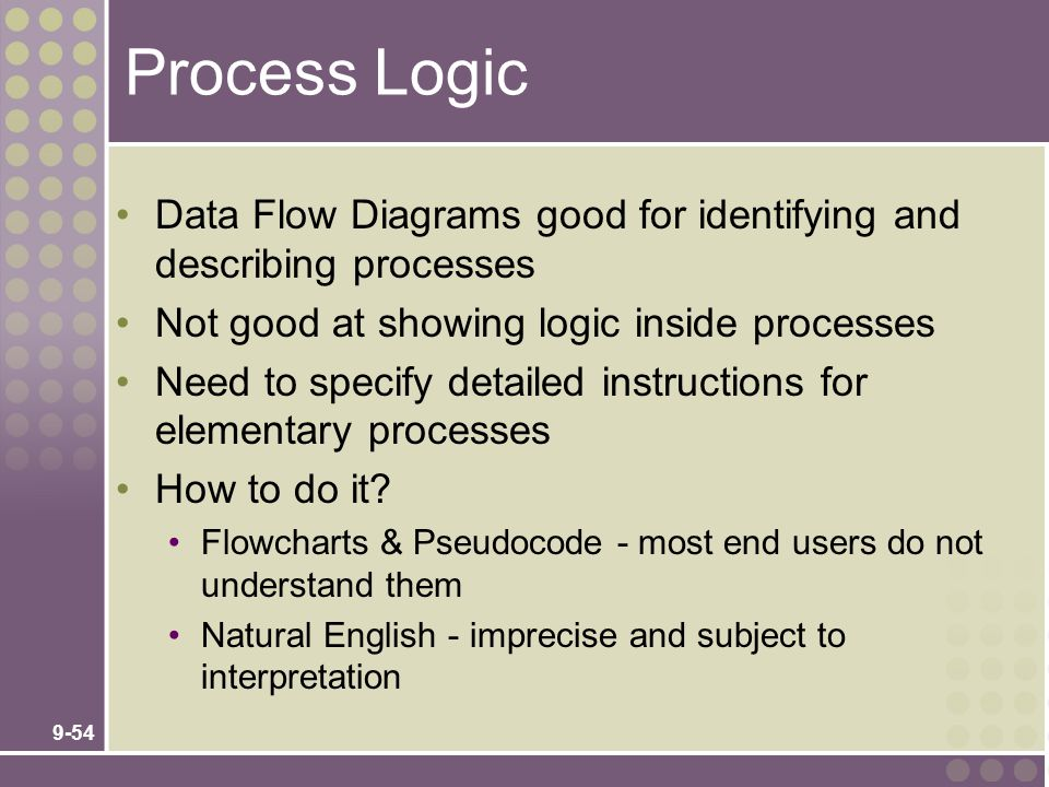 9-54 Process Logic Data Flow Diagrams good for identifying and describing processes Not good at showing logic inside processes Need to specify detaile