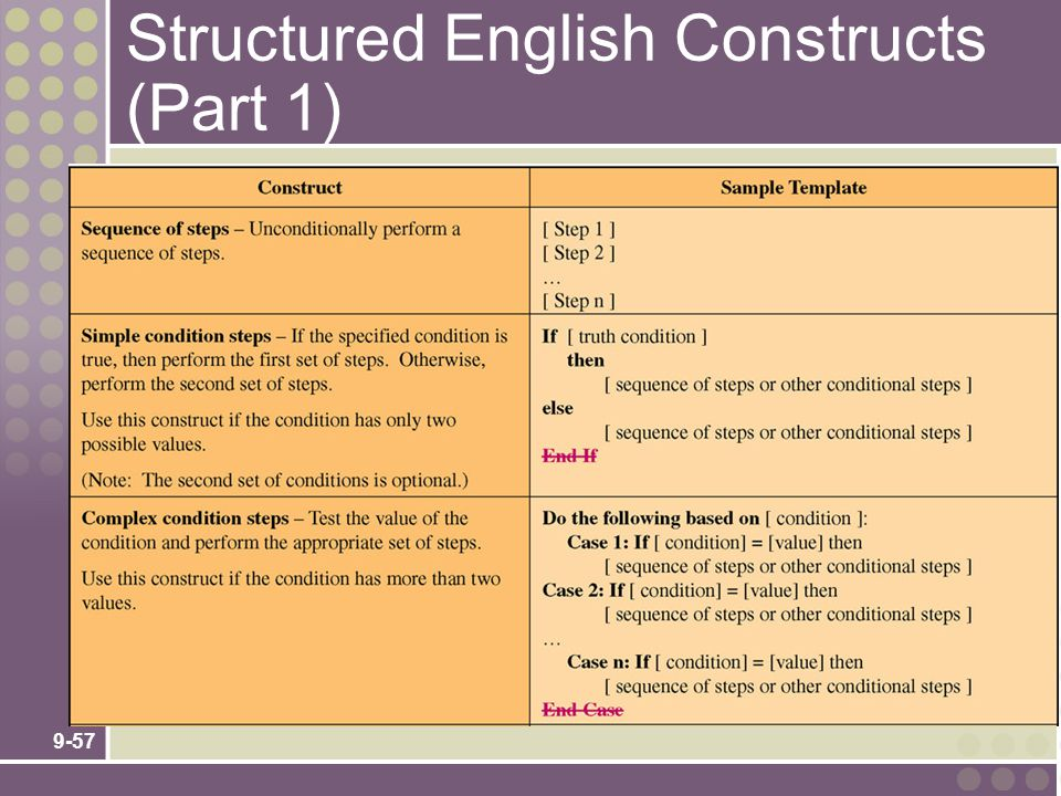 9-57 Structured English Constructs (Part 1)