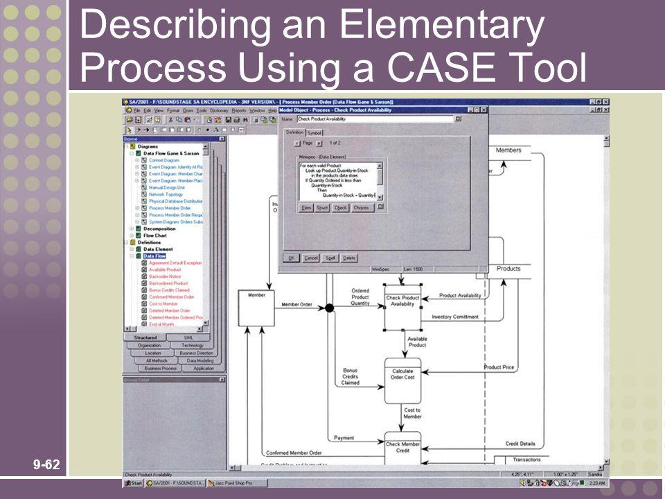 9-62 Describing an Elementary Process Using a CASE Tool
