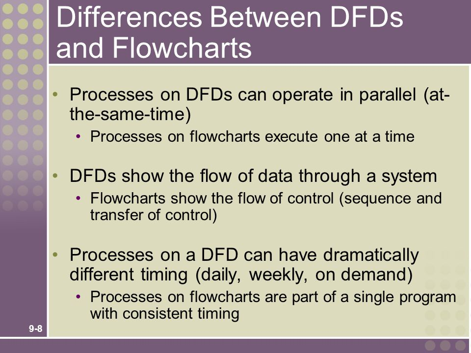 9-49 System DFD (concluded)