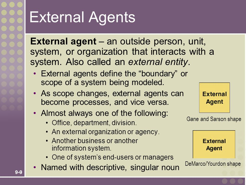 9-9 External Agents External agent – an outside person, unit, system, or organization that interacts with a system. Also called an external entity. Ex