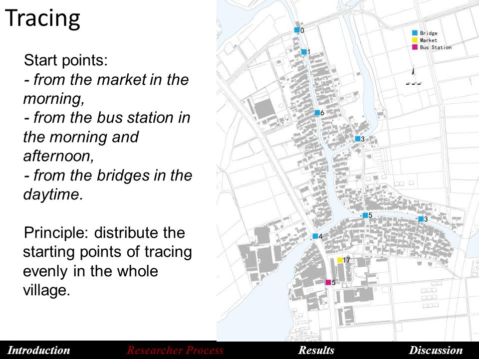 Tracing Start points: - from the market in the morning, - from the bus station in the morning and afternoon, - from the bridges in the daytime.