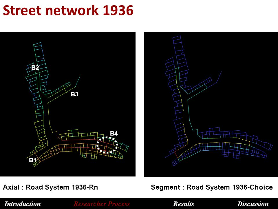 Street network 1936 Segment : Road System 1936-ChoiceAxial : Road System 1936-Rn B1 B4 B3 B2 Introduction Researcher Process Results Discussion