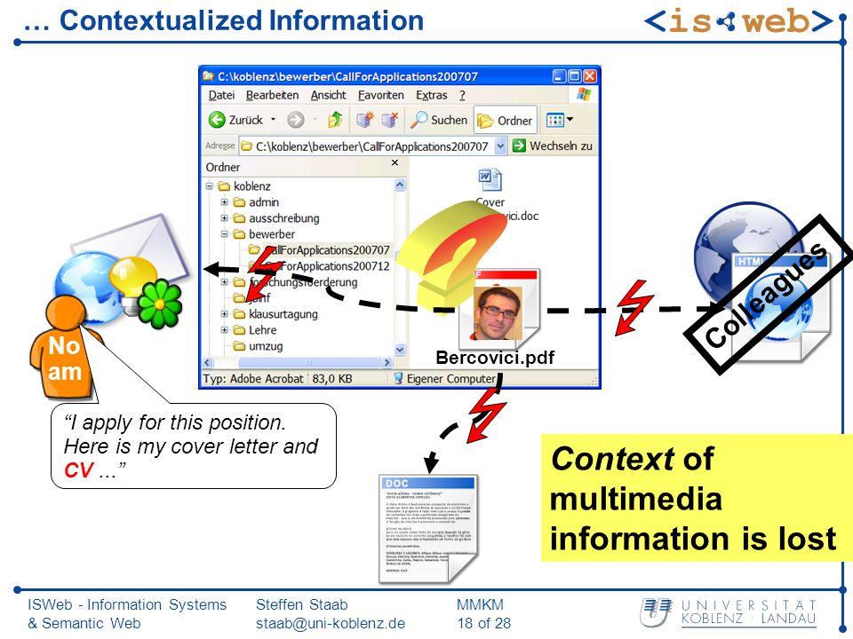 ISWeb - Information Systems & Semantic Web Steffen Staab staab@uni-koblenz.de MMKM 18 of 28 … Contextualized Information Metadata from contexts other