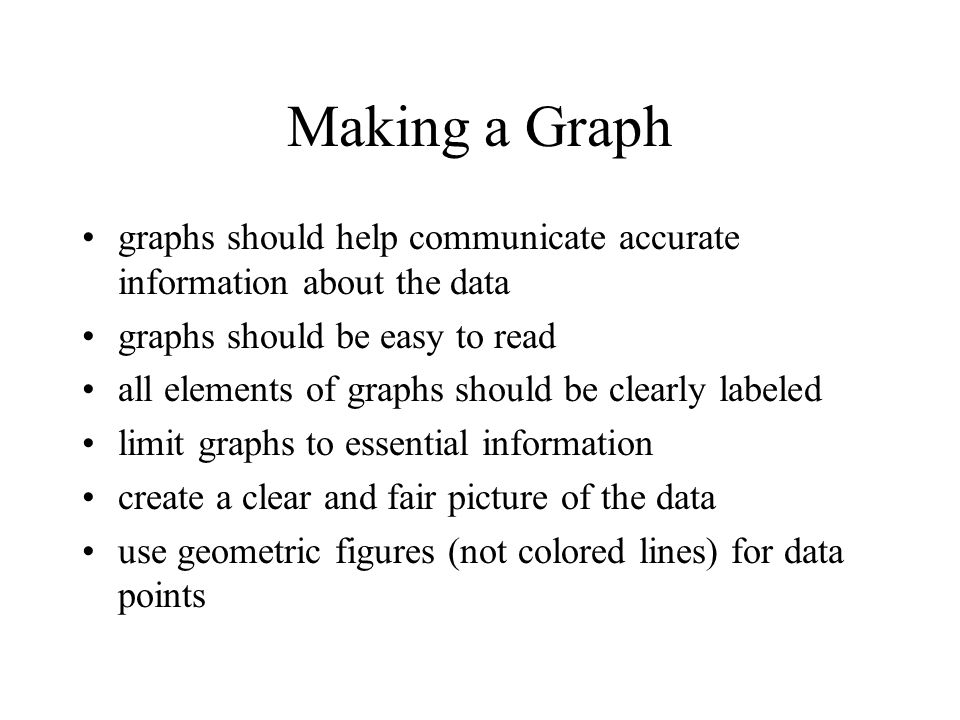 Making a Graph graphs should help communicate accurate information about the data graphs should be easy to read all elements of graphs should be clearly labeled limit graphs to essential information create a clear and fair picture of the data use geometric figures (not colored lines) for data points