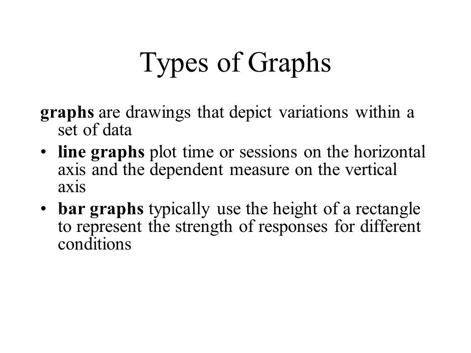 Types of Graphs graphs are drawings that depict variations within a set of data line graphs plot time or sessions on the horizontal axis and the dependent measure on the vertical axis bar graphs typically use the height of a rectangle to represent the strength of responses for different conditions