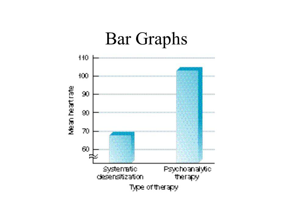 Cumulative Graph