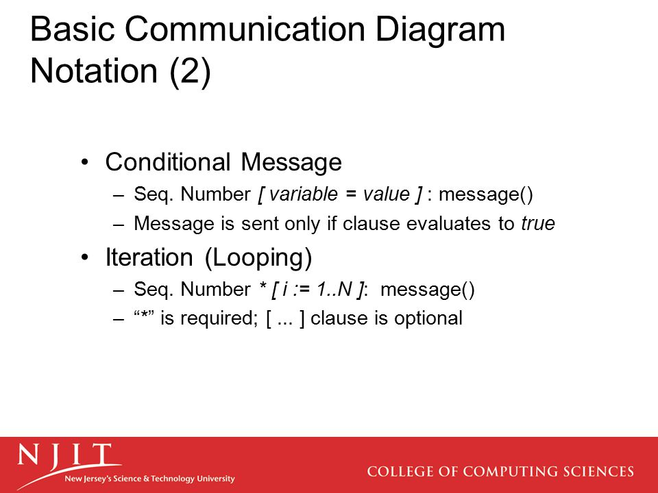 Basic Communication Diagram Notation (2) Conditional Message –Seq.