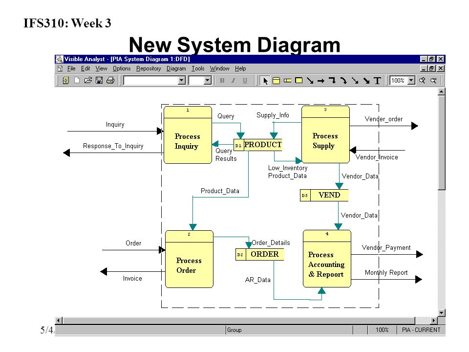 IFS310: Week 3 5/4/2015 New System Diagram