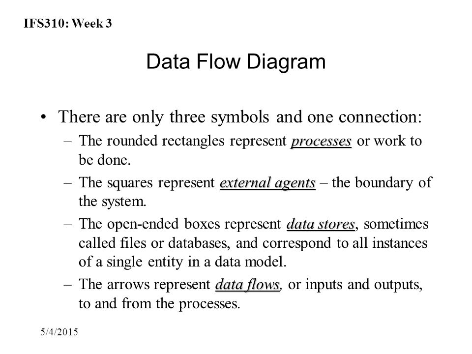 IFS310: Week 3 5/4/2015 Data Flow Diagram There are only three symbols and one connection: processes –The rounded rectangles represent processes or work to be done.