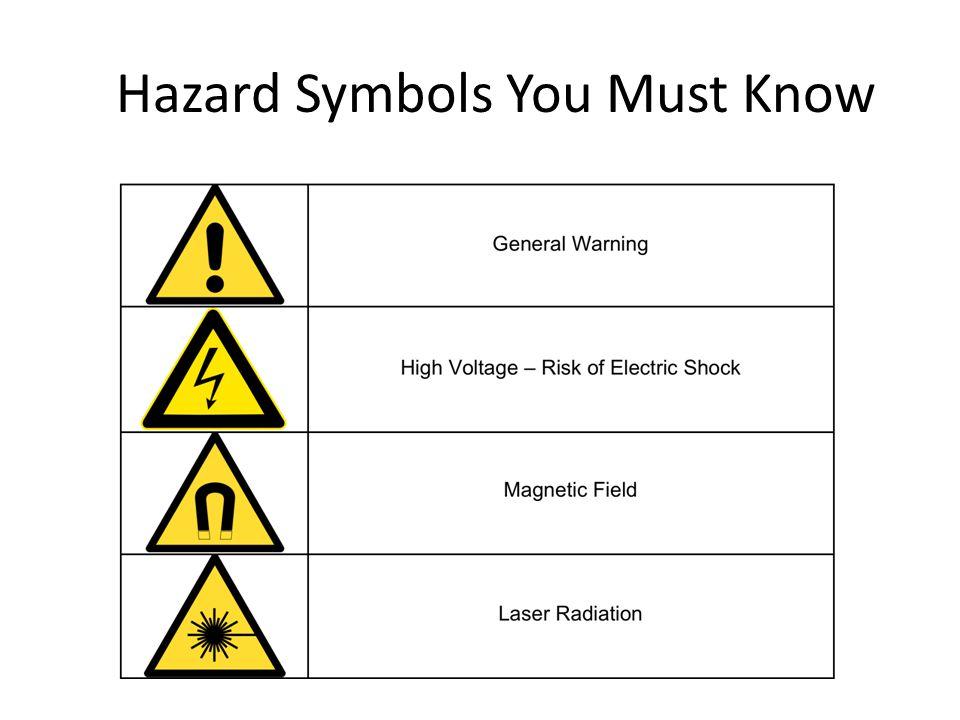 Hazard Symbols You Must Know