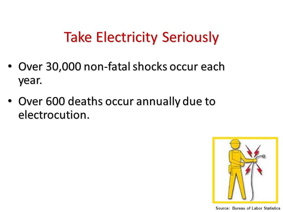 Take Electricity Seriously Over 30,000 non-fatal shocks occur each year. Over 30,000 non-fatal shocks occur each year. Over 600 deaths occur annually