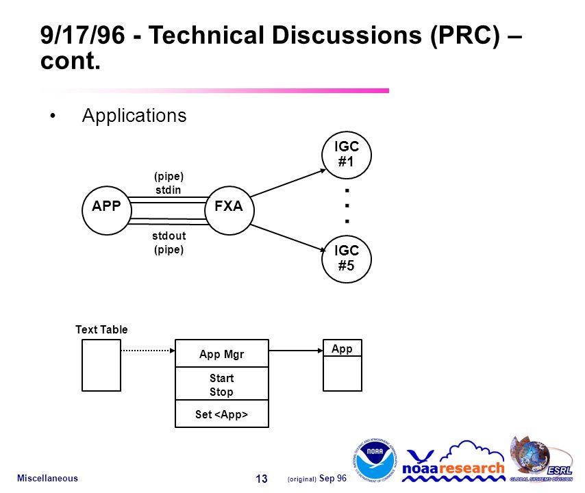 Miscellaneous (original) Sep 96 13 9/17/96 - Technical Discussions (PRC) – cont.