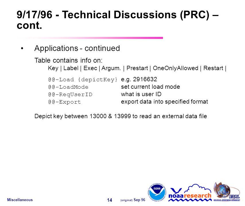 Miscellaneous (original) Sep 96 14 9/17/96 - Technical Discussions (PRC) – cont.