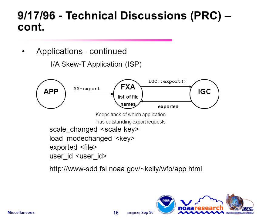 Miscellaneous (original) Sep 96 15 9/17/96 - Technical Discussions (PRC) – cont.