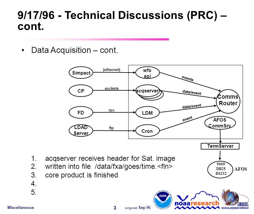 Miscellaneous (original) Sep 96 3 9/17/96 - Technical Discussions (PRC) – cont.