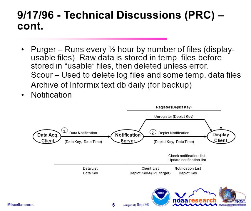 Miscellaneous (original) Sep 96 6 9/17/96 - Technical Discussions (PRC) – cont.