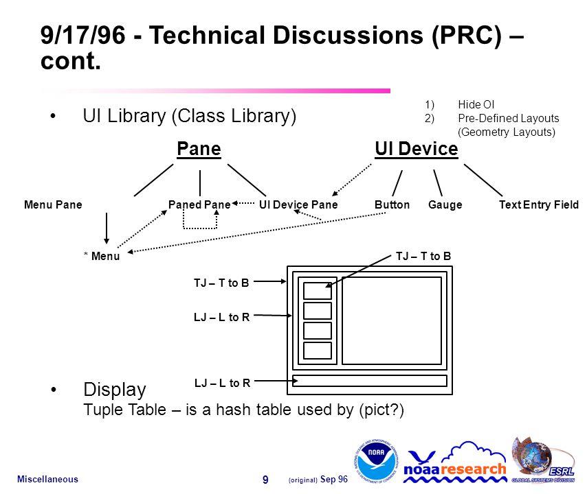 Miscellaneous (original) Sep 96 9 9/17/96 - Technical Discussions (PRC) – cont.
