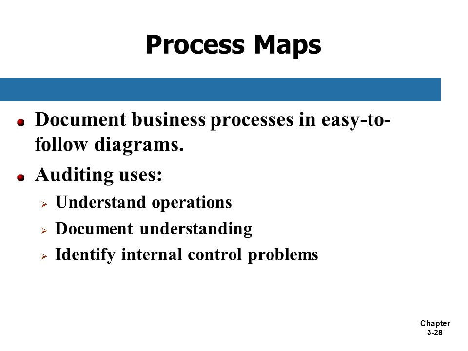 Chapter 3-28 Process Maps Document business processes in easy-to- follow diagrams. Auditing uses:  Understand operations  Document understanding  I