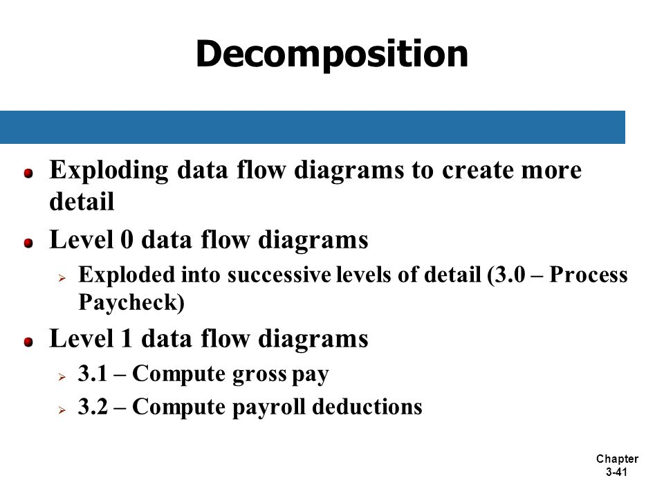 Chapter 3-41 Decomposition Exploding data flow diagrams to create more detail Level 0 data flow diagrams  Exploded into successive levels of detail (