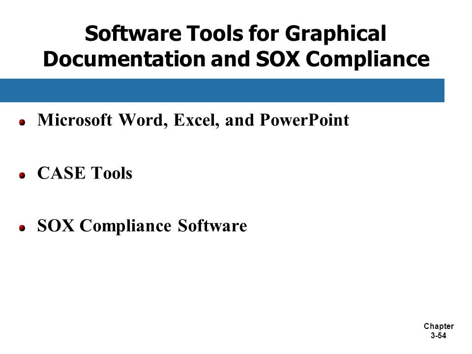 Chapter 3-54 Software Tools for Graphical Documentation and SOX Compliance Microsoft Word, Excel, and PowerPoint CASE Tools SOX Compliance Software