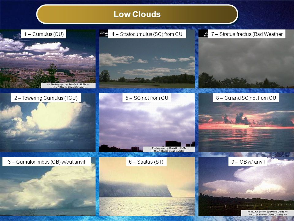 Low Clouds 1 – Cumulus (CU) 2 – Towering Cumulus (TCU) 3 – Cumulonimbus (CB) w/out anvil 4 – Stratocumulus (SC) from CU 5 – SC not from CU 6 – Stratus (ST) 7 – Stratus fractus (Bad Weather 8 – Cu and SC not from CU 9 – CB w/ anvil