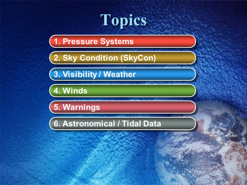 Topics 2.Sky Condition (SkyCon) 3. Visibility / Weather 4.