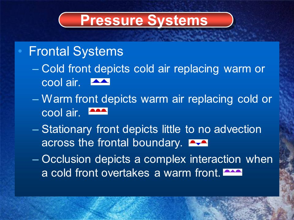 Frontal Systems –Cold front depicts cold air replacing warm or cool air. –Warm front depicts warm air replacing cold or cool air. –Stationary front de
