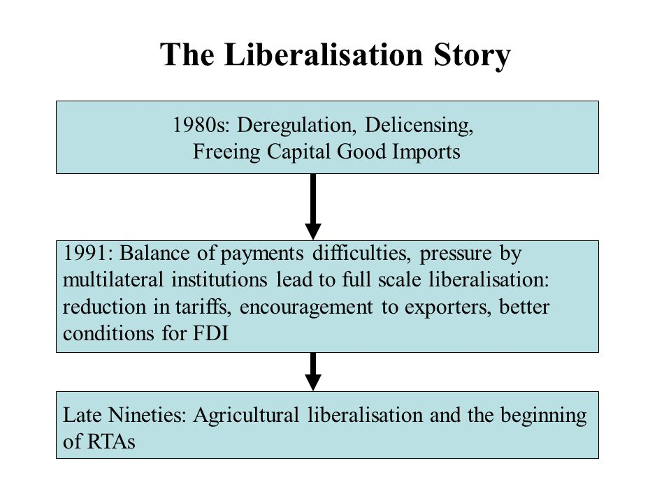 The Liberalisation Story 1980s: Deregulation, Delicensing, Freeing Capital Good Imports 1991: Balance of payments difficulties, pressure by multilateral institutions lead to full scale liberalisation: reduction in tariffs, encouragement to exporters, better conditions for FDI Late Nineties: Agricultural liberalisation and the beginning of RTAs