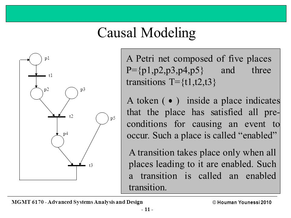 - 10 - © Houman Younessi 2010 MGMT 6170 - Advanced Systems Analysis and Design Petri nets: Petri nets are a formal graphical approach to causal modeling.