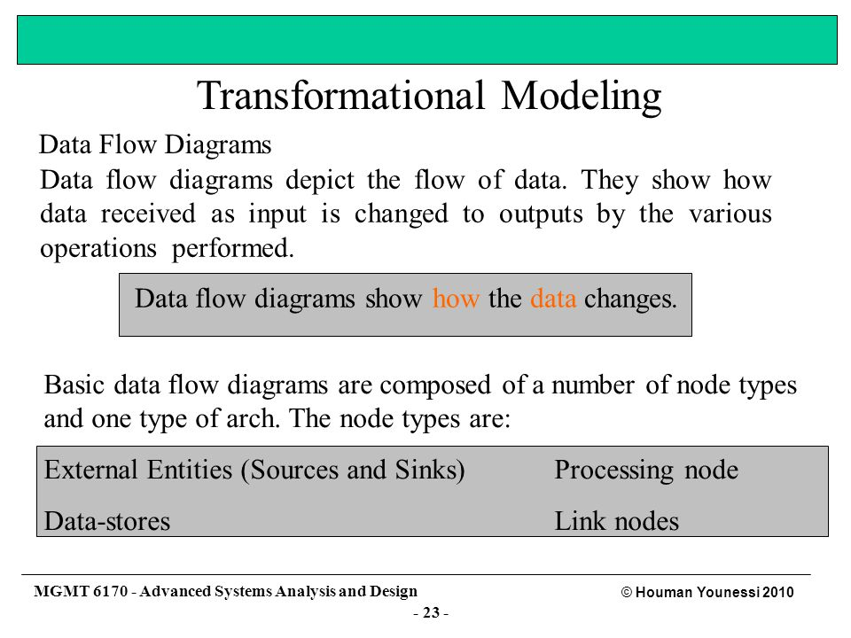 - 22 - © Houman Younessi 2010 MGMT 6170 - Advanced Systems Analysis and Design Start End Read N N>0 T F Read A,B A=A+B N=N-1 N=0 F T Write A Transformational Modeling
