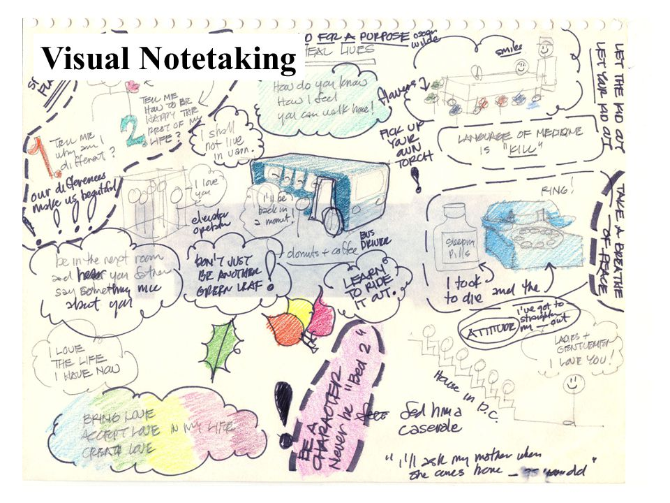 Visual Notetaking