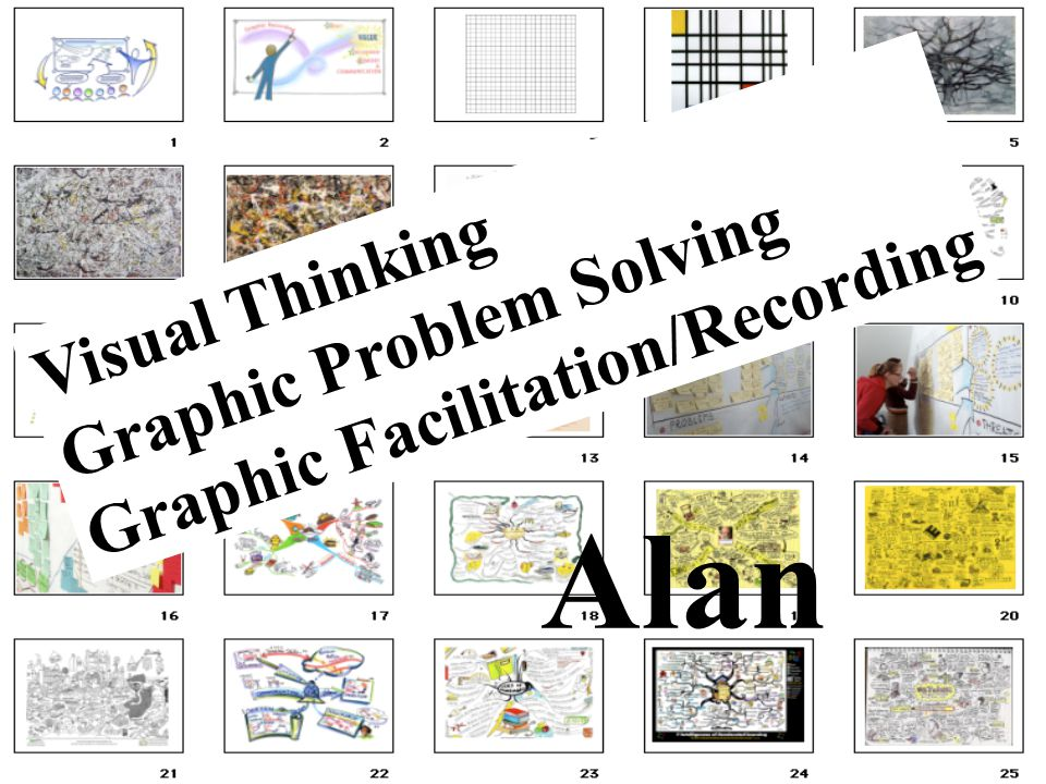 Visual Thinking Graphic Problem Solving Graphic Facilitation/Recording Alan