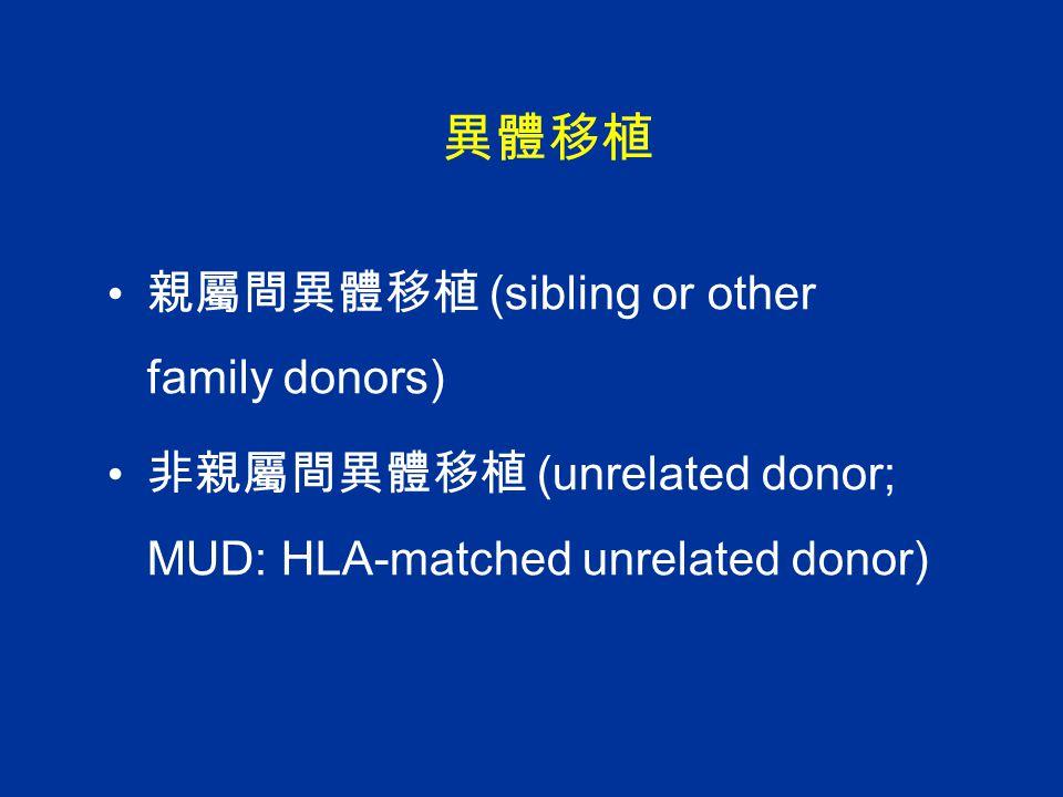異體移植 親屬間異體移植 (sibling or other family donors) 非親屬間異體移植 (unrelated donor; MUD: HLA-matched unrelated donor)
