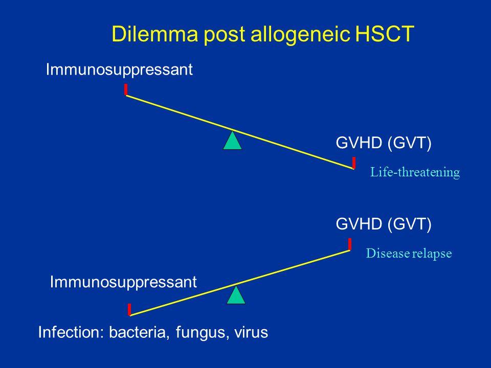 Immunosuppressant GVHD (GVT) Immunosuppressant Infection: bacteria, fungus, virus GVHD (GVT) Dilemma post allogeneic HSCT Life-threatening Disease rel