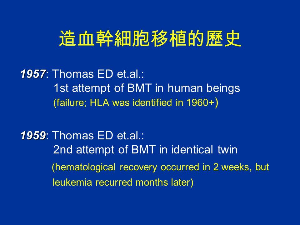 造血幹細胞移植的歷史 1957 1957: Thomas ED et.al.: 1st attempt of BMT in human beings (failure; HLA was identified in 1960+ ) 1959 1959: Thomas ED et.al.: 2nd at