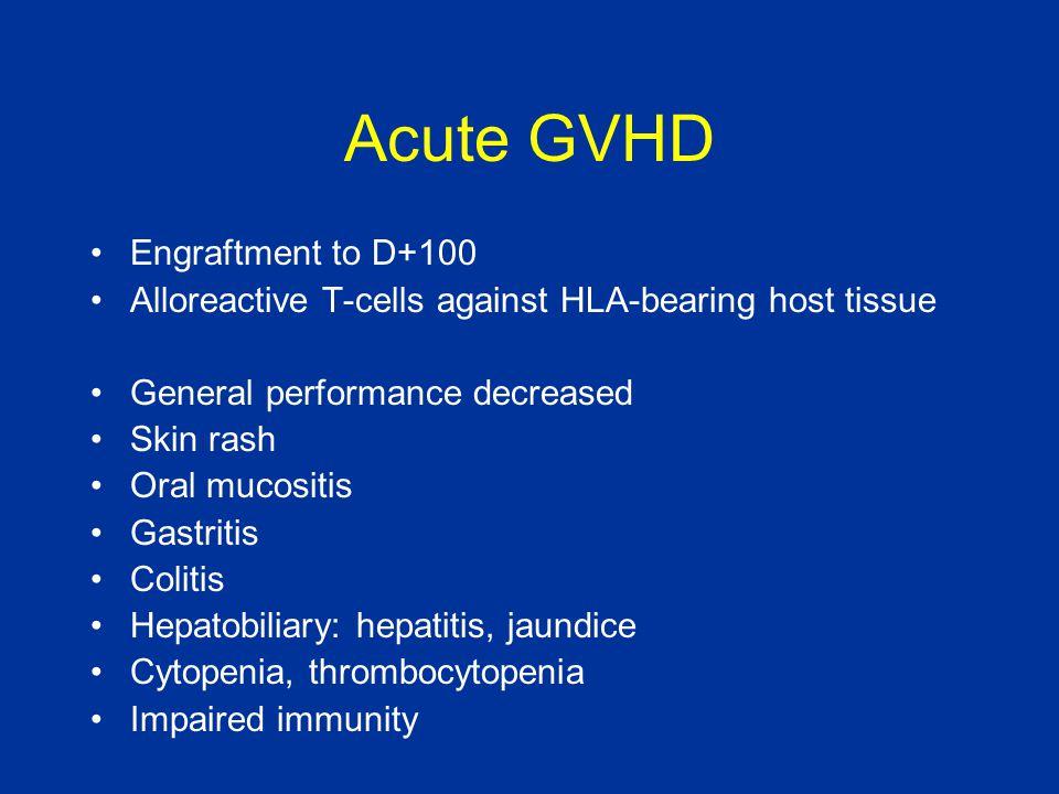 Acute GVHD Engraftment to D+100 Alloreactive T-cells against HLA-bearing host tissue General performance decreased Skin rash Oral mucositis Gastritis