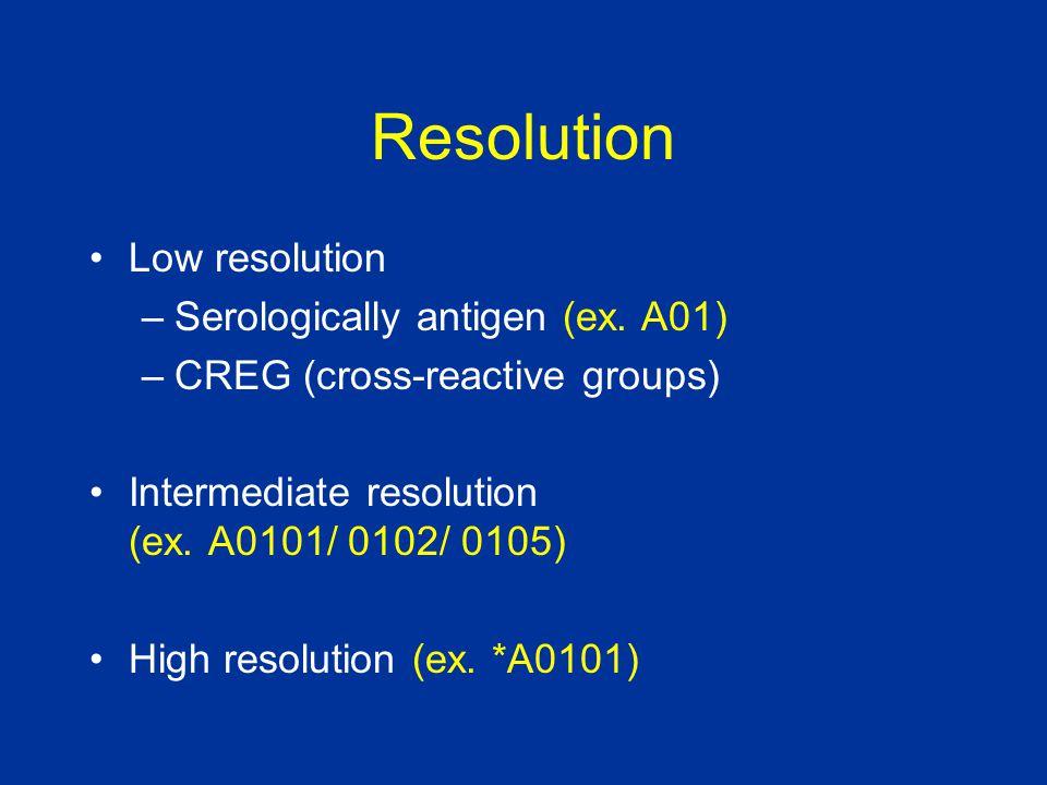 Resolution Low resolution –Serologically antigen (ex. A01) –CREG (cross-reactive groups) Intermediate resolution (ex. A0101/ 0102/ 0105) High resoluti