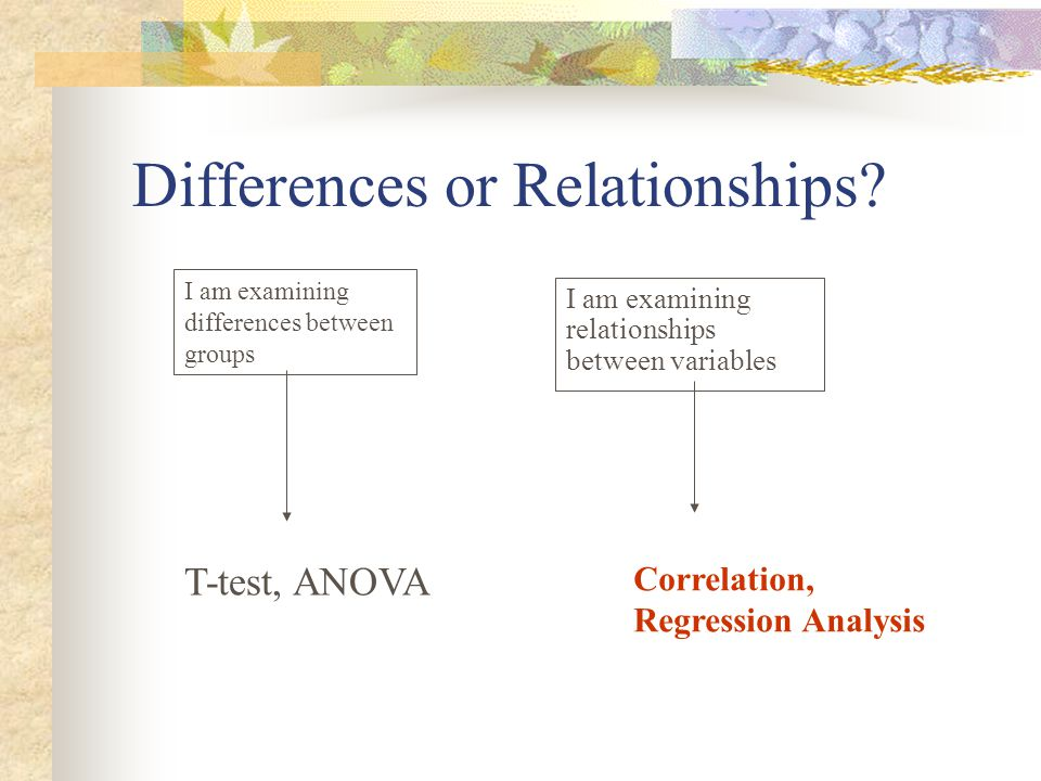 Differences or Relationships? I am examining relationships between variables I am examining differences between groups T-test, ANOVA Correlation, Regr