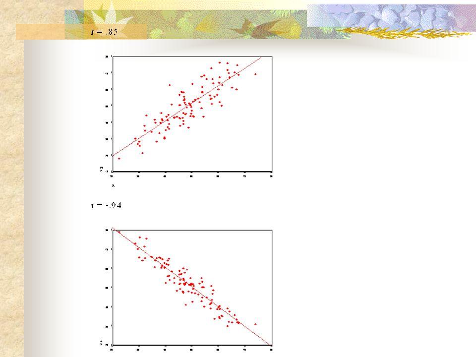 Some consideration in interpreting correlation 2.