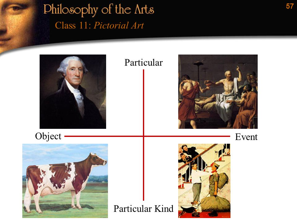 57 Class 11: Pictorial Art Particular Particular Kind Object Event