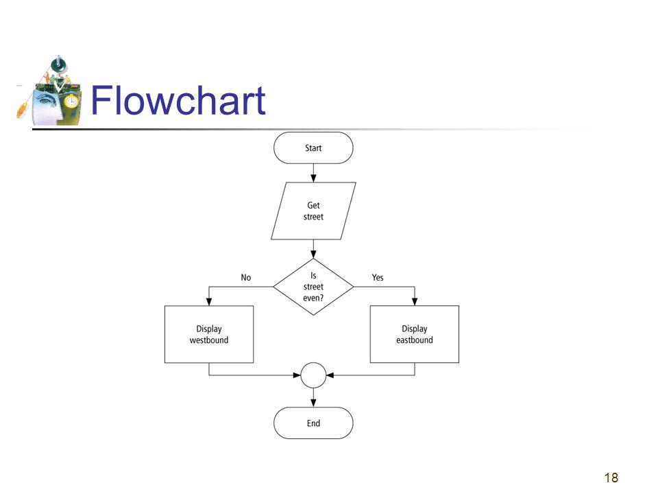 18 Flowchart