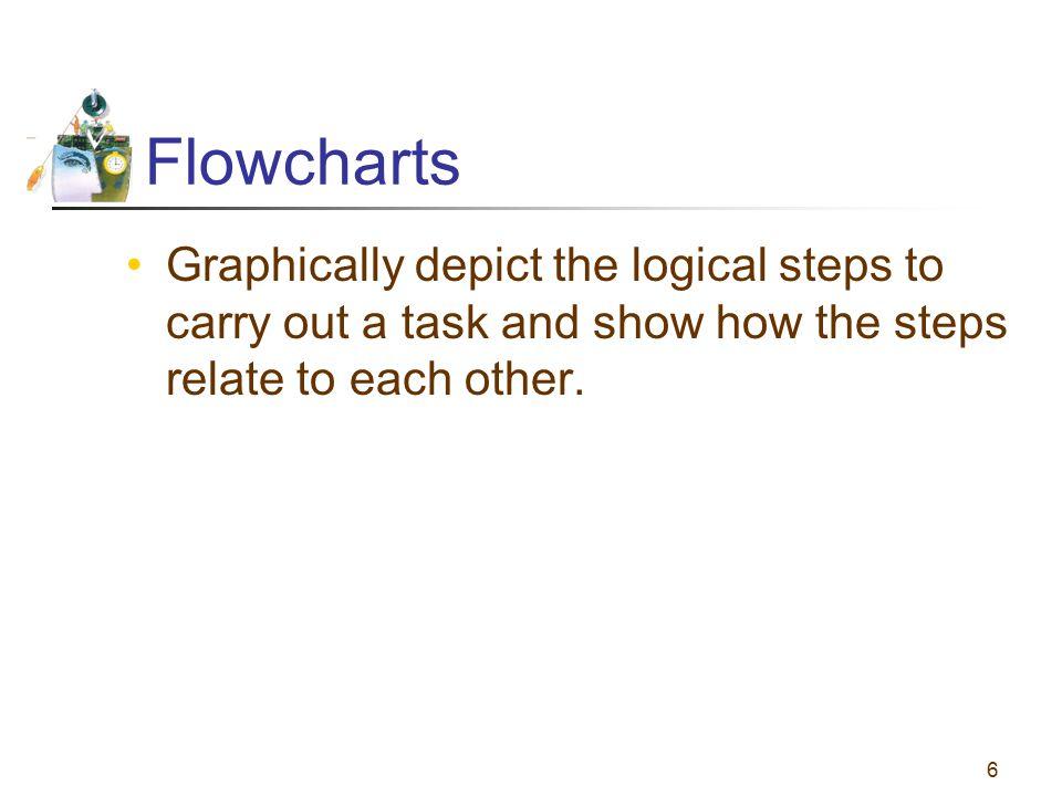7 Flowchart symbols