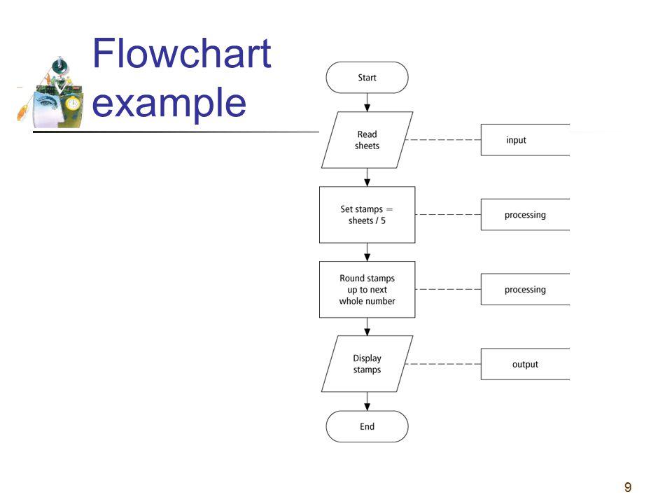 9 Flowchart example